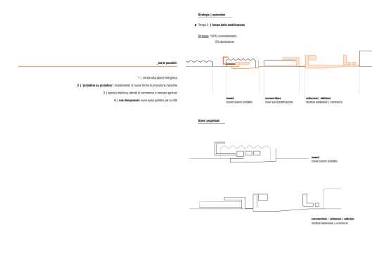 sezione 2 pagina 3