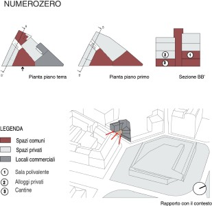 PortaPalazzo4